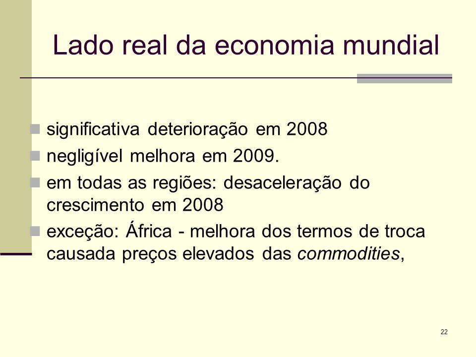 22 Lado real da economia mundial significativa deterioração em 2008 negligível melhora em 2009. em todas as regiões: desaceleração do crescimento em 2