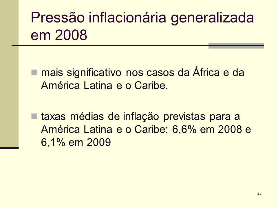 25 Pressão inflacionária generalizada em 2008 mais significativo nos casos da África e da América Latina e o Caribe. taxas médias de inflação prevista