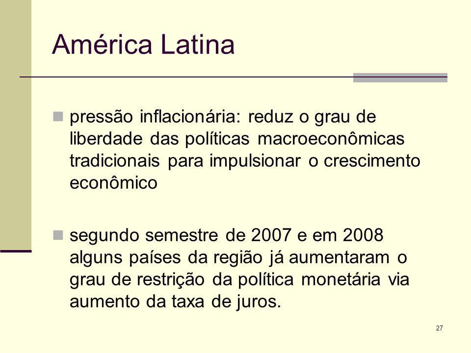27 América Latina pressão inflacionária: reduz o grau de liberdade das políticas macroeconômicas tradicionais para impulsionar o crescimento econômico