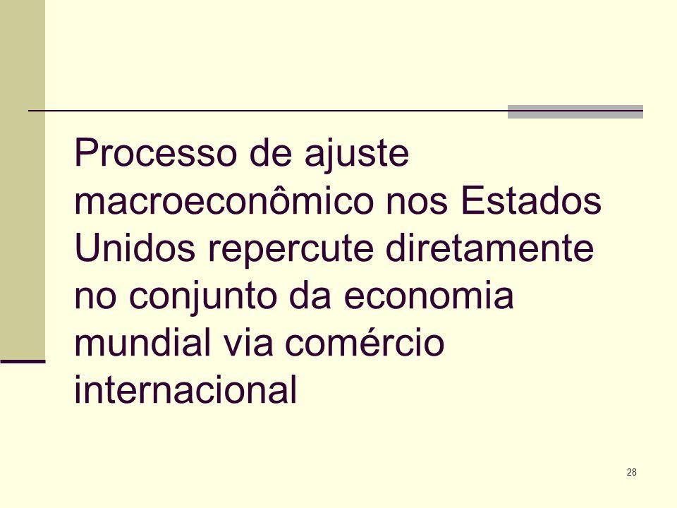 28 Processo de ajuste macroeconômico nos Estados Unidos repercute diretamente no conjunto da economia mundial via comércio internacional
