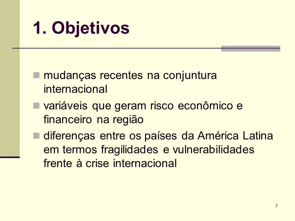 104 América do Sul: fase ascendente do ciclo internacional 2003-07 crescimento elevado do PIB, aumento do investimento, queda do desemprego, melhora das finanças públicas, superávit nas contas externas, aumento das reservas internacionais redução do endividamento externo.