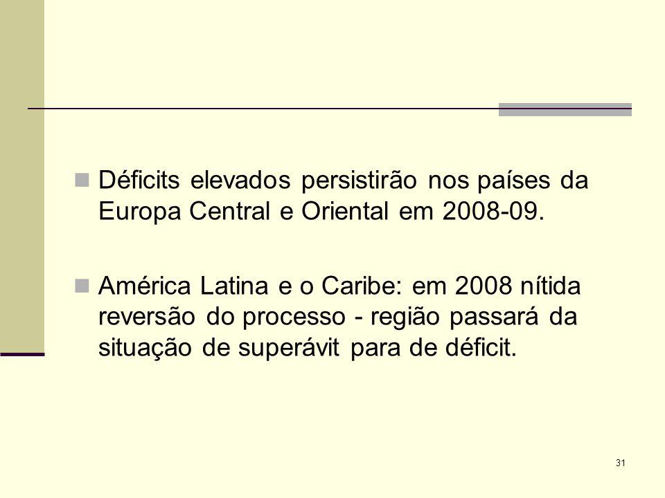 31 Déficits elevados persistirão nos países da Europa Central e Oriental em 2008-09. América Latina e o Caribe: em 2008 nítida reversão do processo -