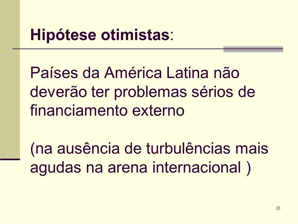 33 Hipótese otimistas: Países da América Latina não deverão ter problemas sérios de financiamento externo (na ausência de turbulências mais agudas na