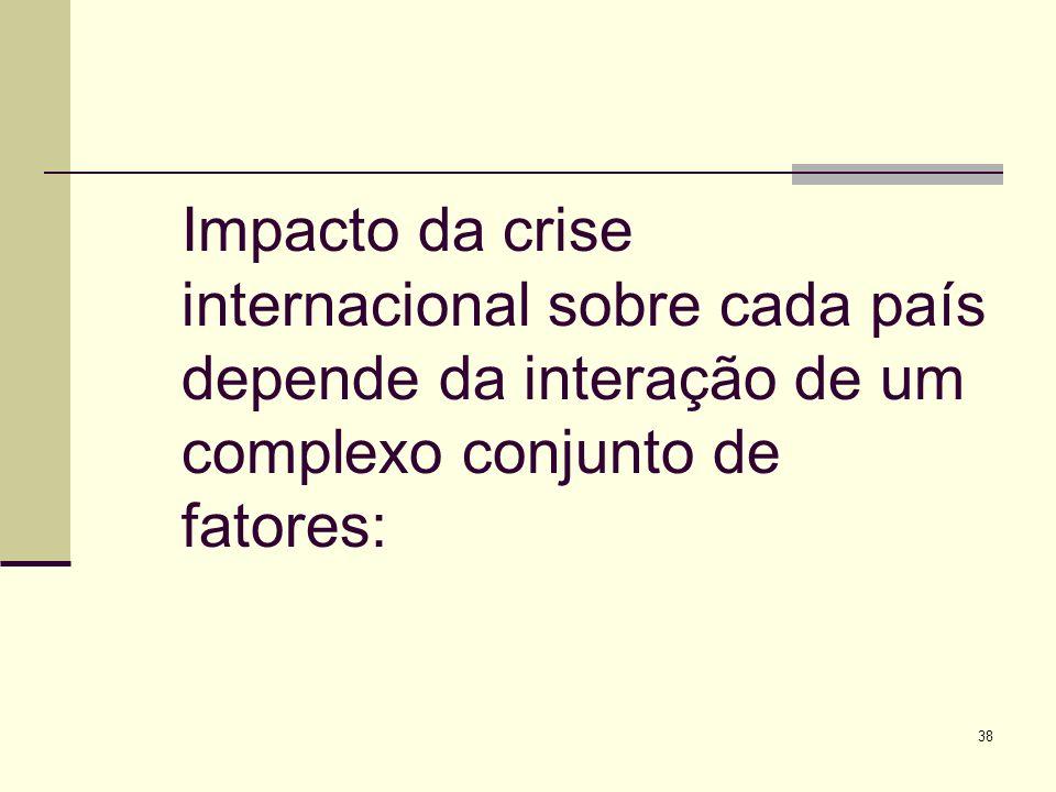 38 Impacto da crise internacional sobre cada país depende da interação de um complexo conjunto de fatores: