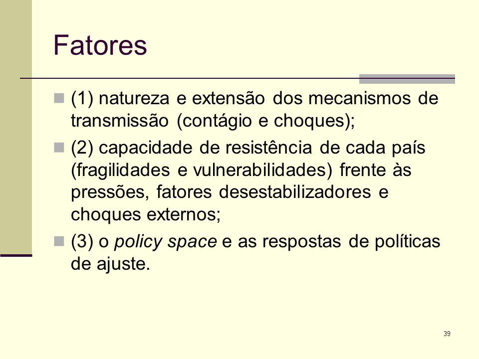 39 Fatores (1) natureza e extensão dos mecanismos de transmissão (contágio e choques); (2) capacidade de resistência de cada país (fragilidades e vuln