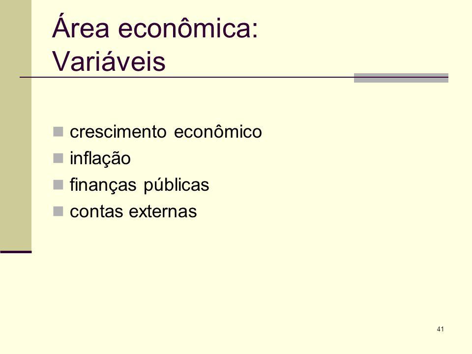 41 Área econômica: Variáveis crescimento econômico inflação finanças públicas contas externas