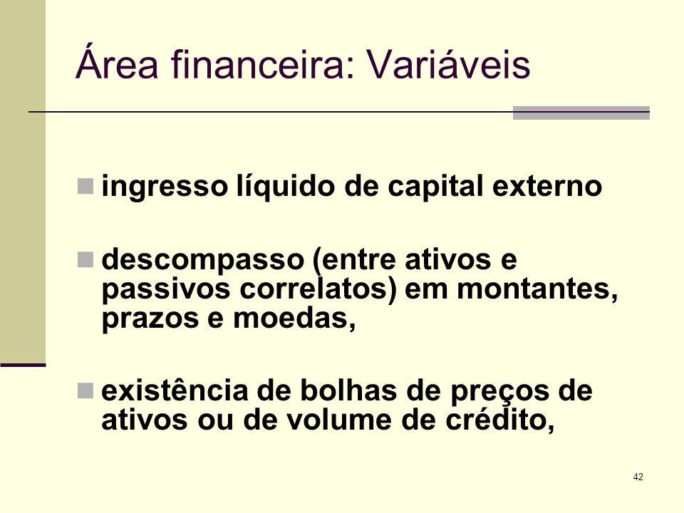42 Área financeira: Variáveis ingresso líquido de capital externo descompasso (entre ativos e passivos correlatos) em montantes, prazos e moedas, exis