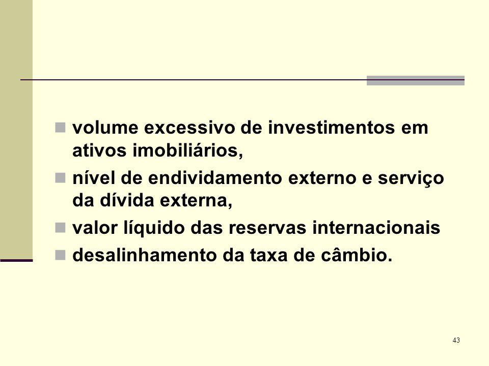 43 volume excessivo de investimentos em ativos imobiliários, nível de endividamento externo e serviço da dívida externa, valor líquido das reservas in
