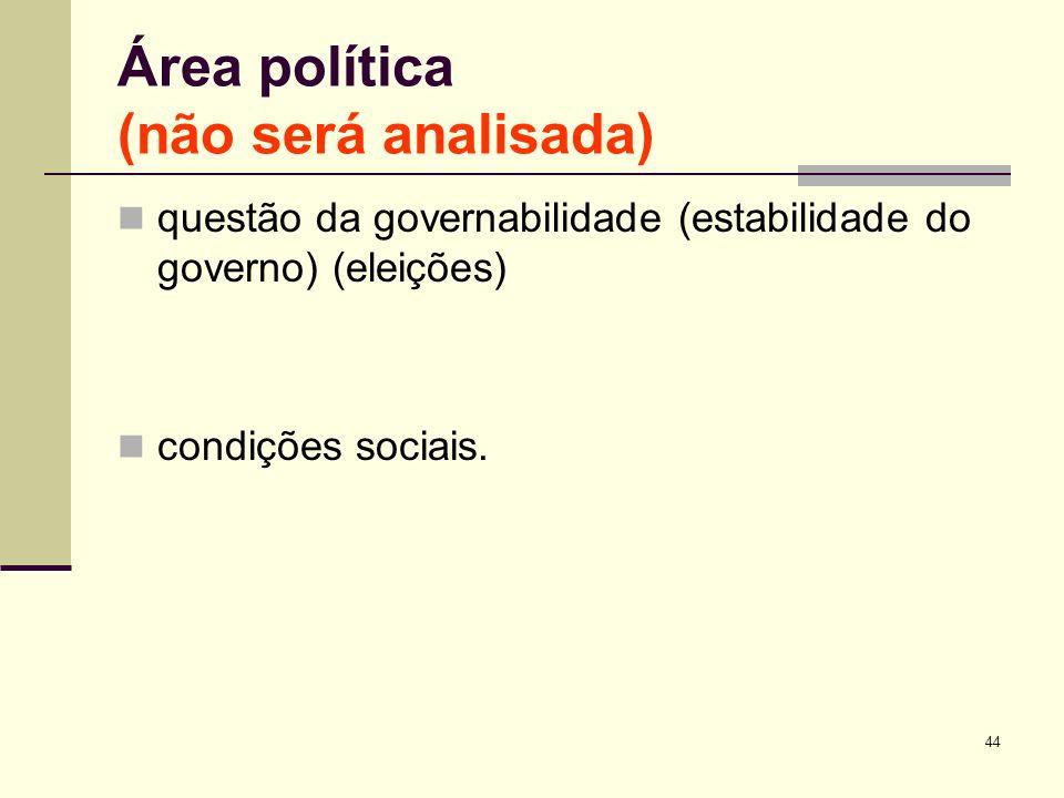 44 Área política (não será analisada) questão da governabilidade (estabilidade do governo) (eleições) condições sociais.