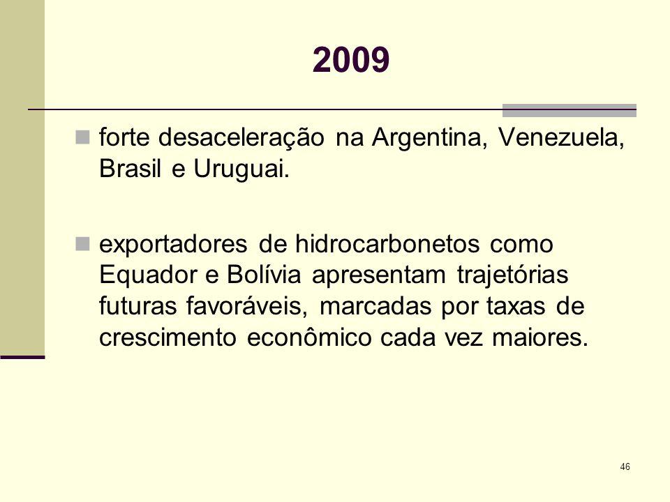 46 2009 forte desaceleração na Argentina, Venezuela, Brasil e Uruguai. exportadores de hidrocarbonetos como Equador e Bolívia apresentam trajetórias f