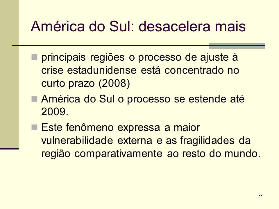 53 América do Sul: desacelera mais principais regiões o processo de ajuste à crise estadunidense está concentrado no curto prazo (2008) América do Sul