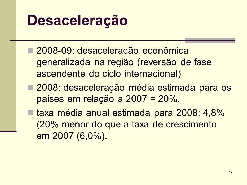 54 Desaceleração 2008-09: desaceleração econômica generalizada na região (reversão de fase ascendente do ciclo internacional) 2008: desaceleração médi