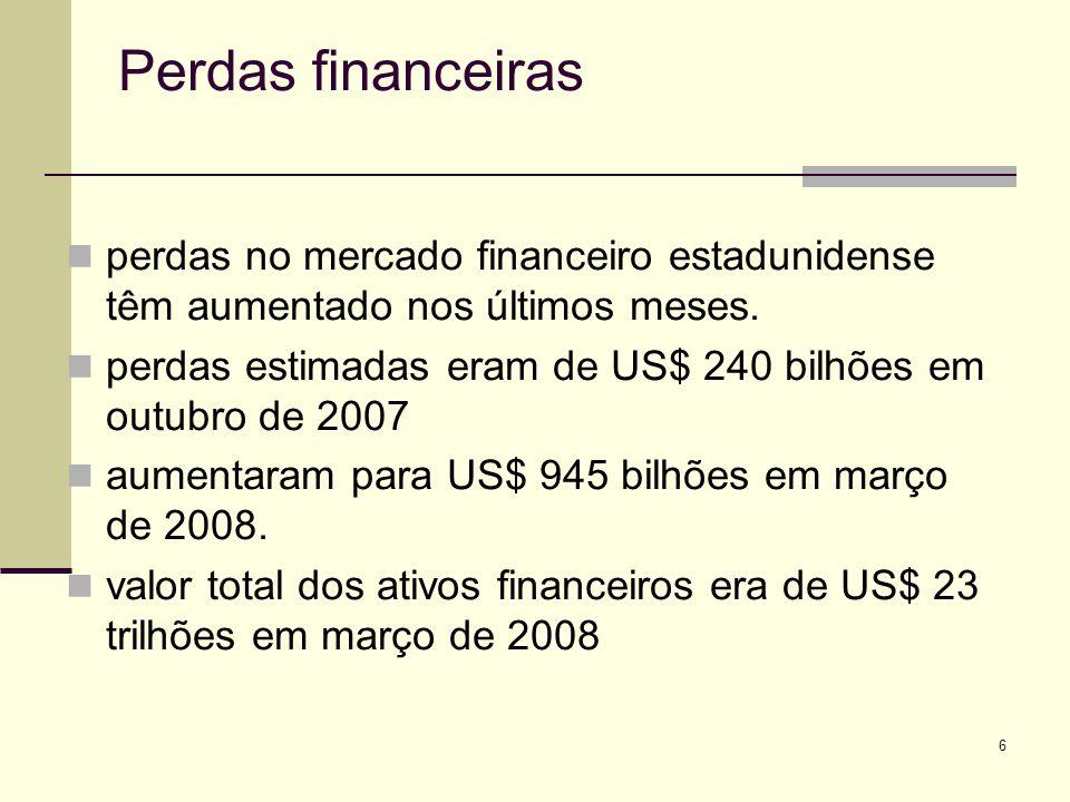 7 Perdas não se limitaram aos Estados Unidos perdas estimadas dos bancos nos Estados Unidos eram de US$ 95 bilhões em março de 2008 Europa e resto do mundo: perdas eram US$ 80 bilhões e US$ 18 bilhões, respectivamente
