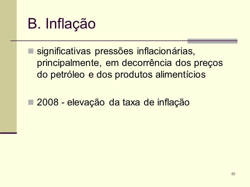 60 B. Inflação significativas pressões inflacionárias, principalmente, em decorrência dos preços do petróleo e dos produtos alimentícios 2008 - elevaç
