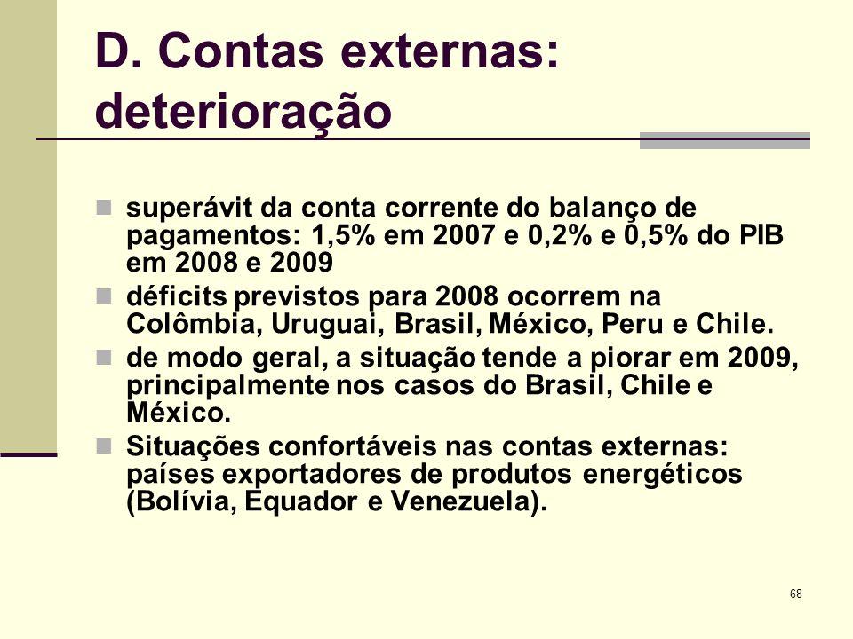 68 D. Contas externas: deterioração superávit da conta corrente do balanço de pagamentos: 1,5% em 2007 e 0,2% e 0,5% do PIB em 2008 e 2009 déficits pr