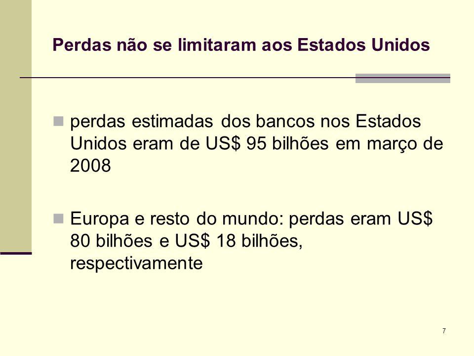 7 Perdas não se limitaram aos Estados Unidos perdas estimadas dos bancos nos Estados Unidos eram de US$ 95 bilhões em março de 2008 Europa e resto do