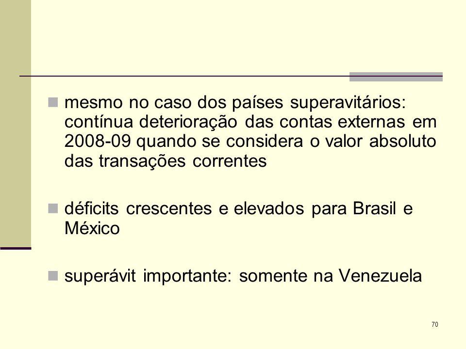 70 mesmo no caso dos países superavitários: contínua deterioração das contas externas em 2008-09 quando se considera o valor absoluto das transações c