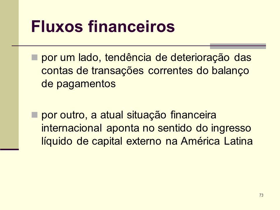 73 Fluxos financeiros por um lado, tendência de deterioração das contas de transações correntes do balanço de pagamentos por outro, a atual situação f