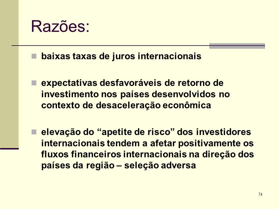 74 Razões: baixas taxas de juros internacionais expectativas desfavoráveis de retorno de investimento nos países desenvolvidos no contexto de desacele