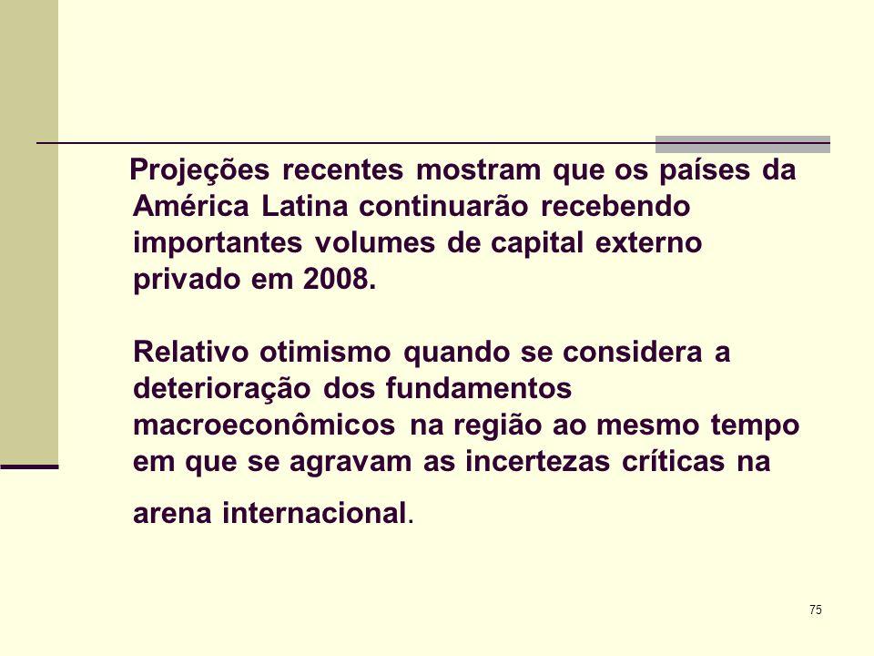 75 Projeções recentes mostram que os países da América Latina continuarão recebendo importantes volumes de capital externo privado em 2008. Relativo o