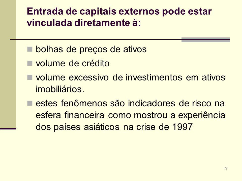 77 Entrada de capitais externos pode estar vinculada diretamente à: bolhas de preços de ativos volume de crédito volume excessivo de investimentos em
