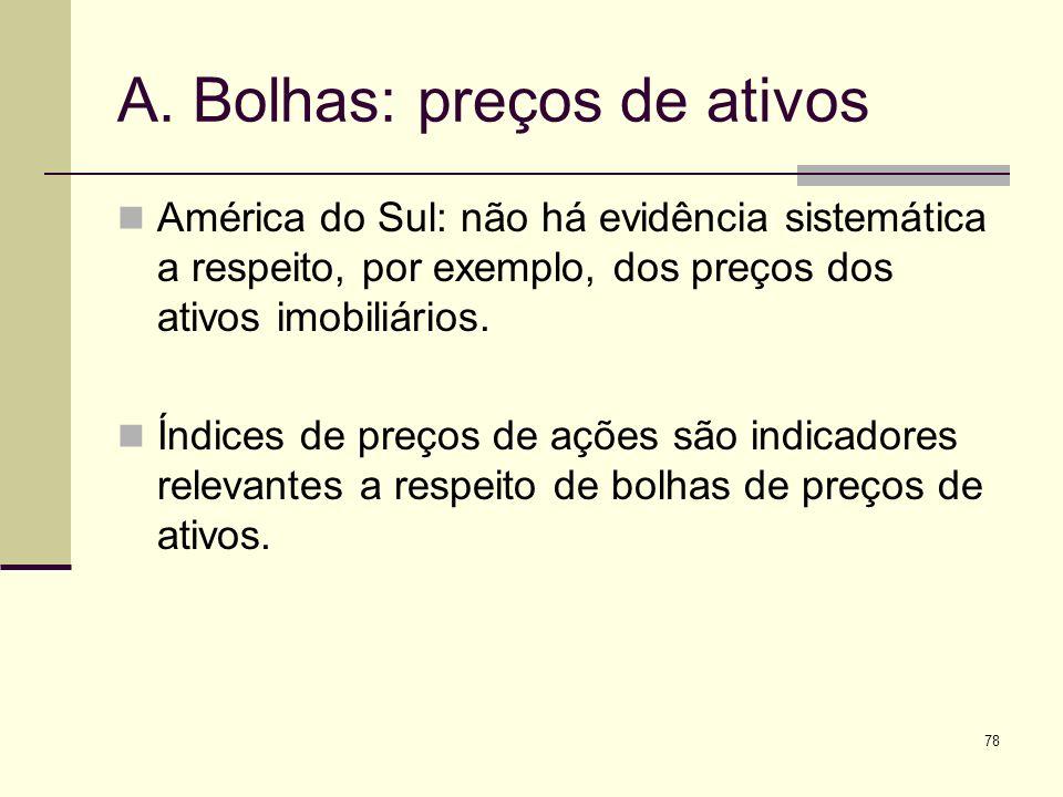78 A. Bolhas: preços de ativos América do Sul: não há evidência sistemática a respeito, por exemplo, dos preços dos ativos imobiliários. Índices de pr