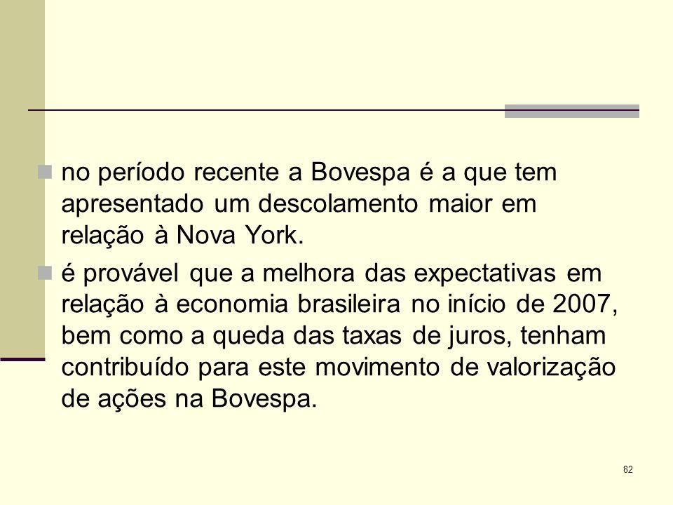 82 no período recente a Bovespa é a que tem apresentado um descolamento maior em relação à Nova York. é provável que a melhora das expectativas em rel