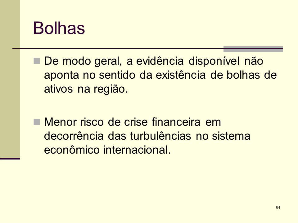 84 Bolhas De modo geral, a evidência disponível não aponta no sentido da existência de bolhas de ativos na região. Menor risco de crise financeira em