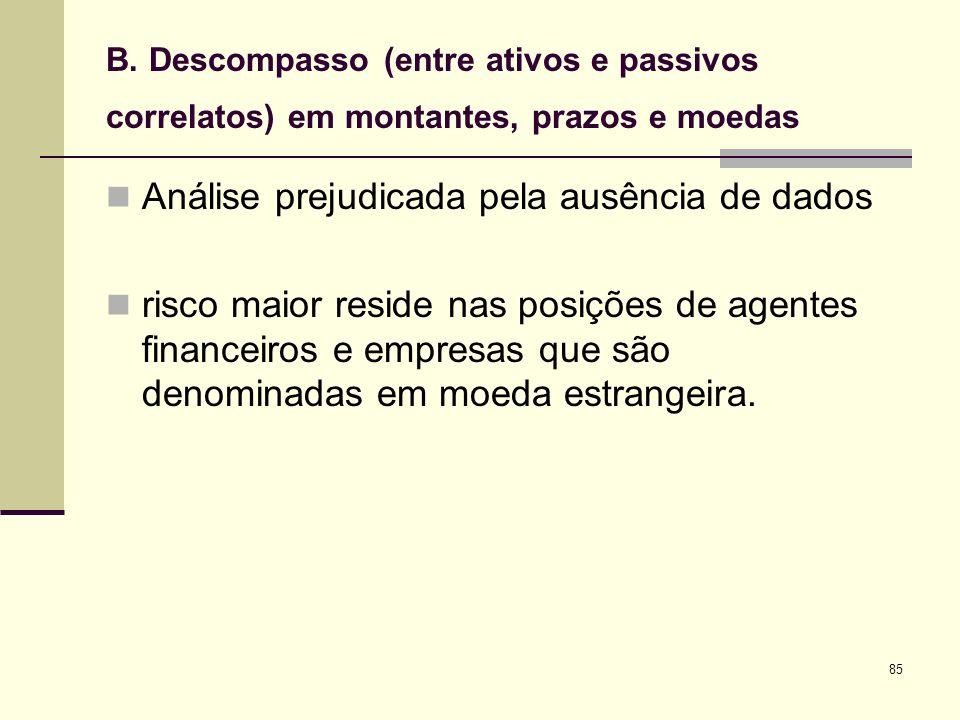 85 B. Descompasso (entre ativos e passivos correlatos) em montantes, prazos e moedas Análise prejudicada pela ausência de dados risco maior reside nas