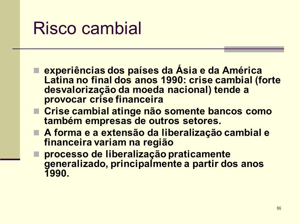 86 Risco cambial experiências dos países da Ásia e da América Latina no final dos anos 1990: crise cambial (forte desvalorização da moeda nacional) te