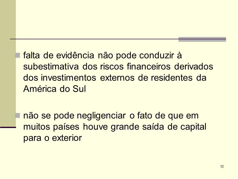 92 falta de evidência não pode conduzir à subestimativa dos riscos financeiros derivados dos investimentos externos de residentes da América do Sul nã