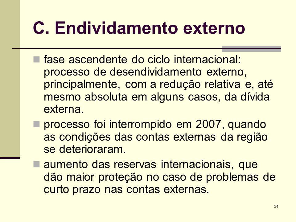 94 C. Endividamento externo fase ascendente do ciclo internacional: processo de desendividamento externo, principalmente, com a redução relativa e, at