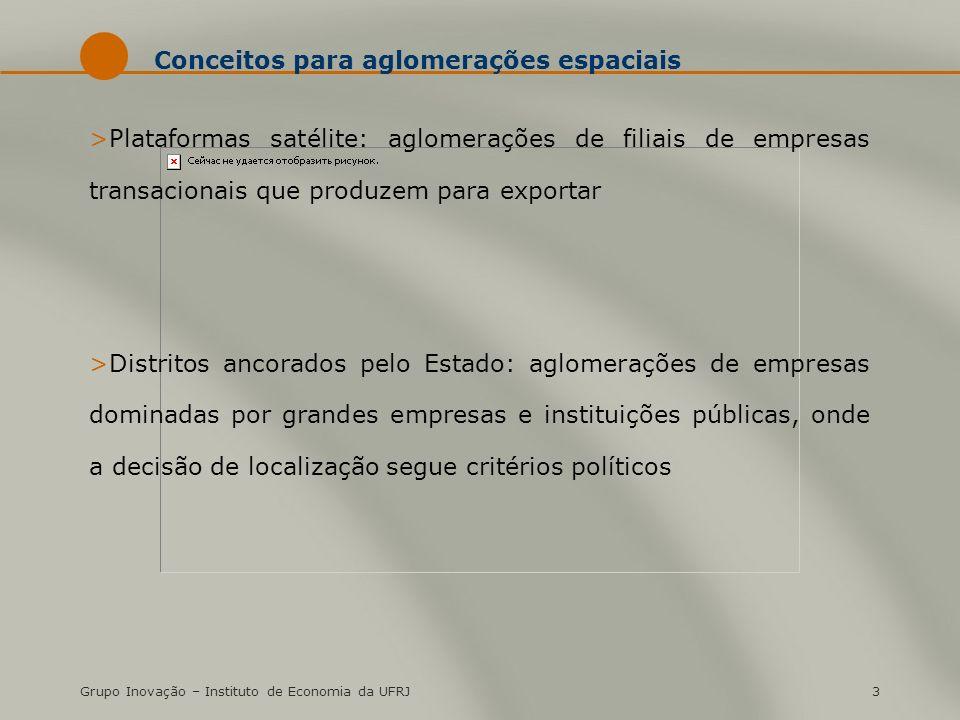 Grupo Inovação – Instituto de Economia da UFRJ14 Paci e Usai (2000)