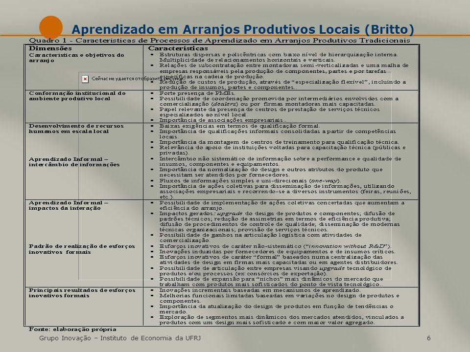 Grupo Inovação – Instituto de Economia da UFRJ7 Aprendizado em Arranjos Produtivos Locais (Britto0