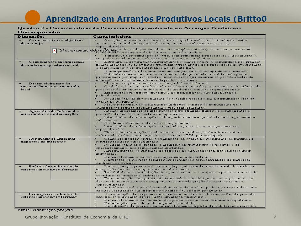 Grupo Inovação – Instituto de Economia da UFRJ18 Paci e Usai (2000)