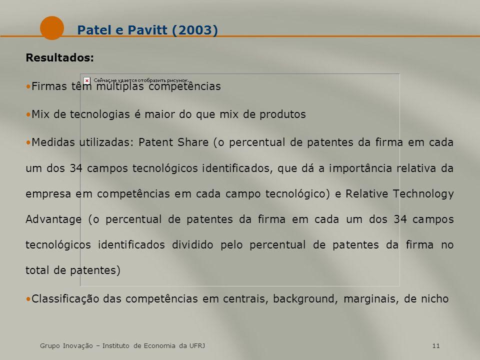 Grupo Inovação – Instituto de Economia da UFRJ11 Patel e Pavitt (2003) Resultados: Firmas têm múltiplas competências Mix de tecnologias é maior do que