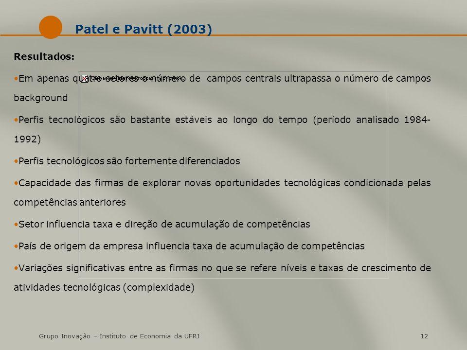 Grupo Inovação – Instituto de Economia da UFRJ12 Patel e Pavitt (2003) Resultados: Em apenas quatro setores o número de campos centrais ultrapassa o n