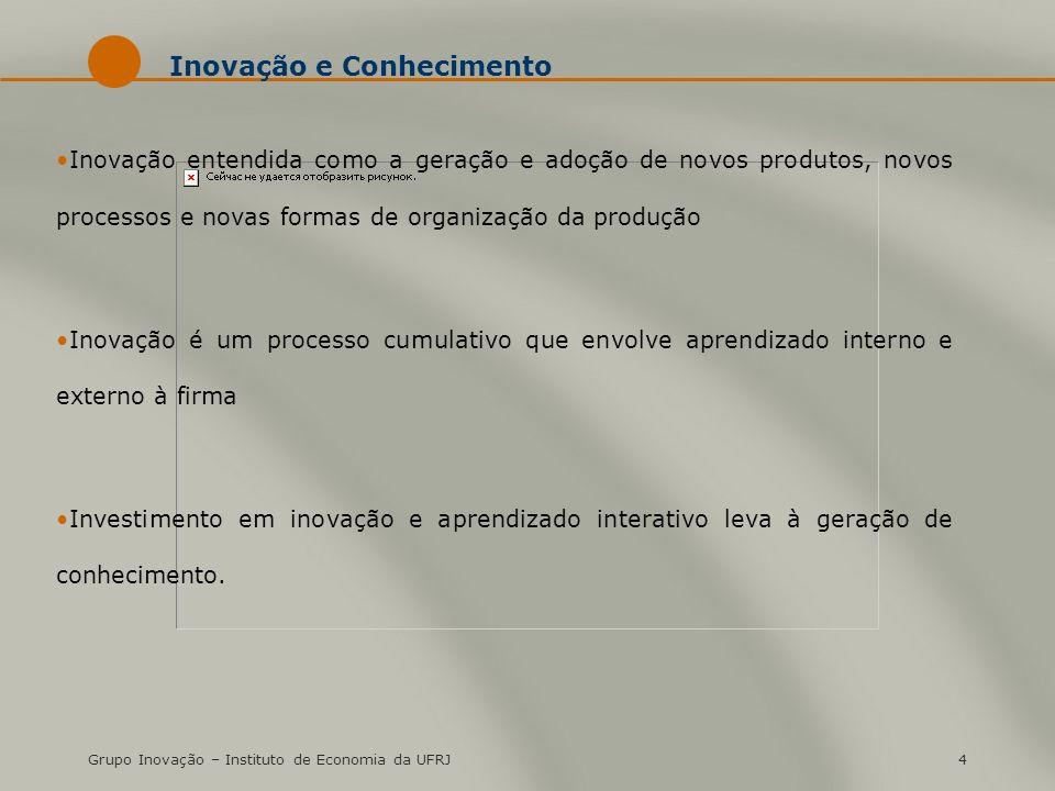 Grupo Inovação – Instituto de Economia da UFRJ4 Inovação e Conhecimento Inovação entendida como a geração e adoção de novos produtos, novos processos
