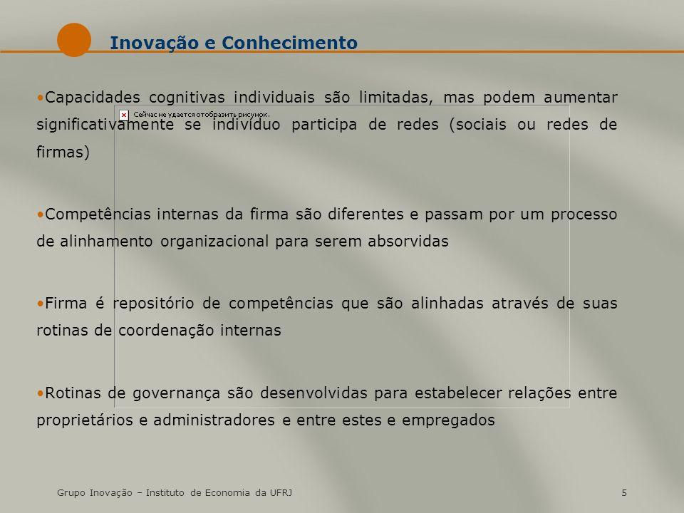 Grupo Inovação – Instituto de Economia da UFRJ5 Inovação e Conhecimento Capacidades cognitivas individuais são limitadas, mas podem aumentar significa