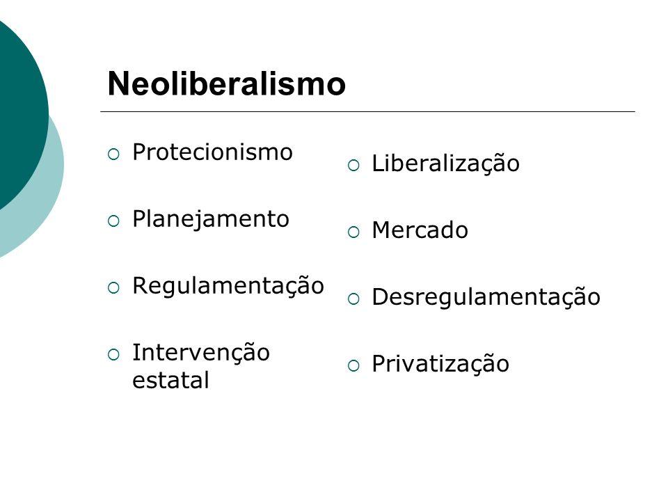 Neoliberalismo Protecionismo Planejamento Regulamentação Intervenção estatal Liberalização Mercado Desregulamentação Privatização