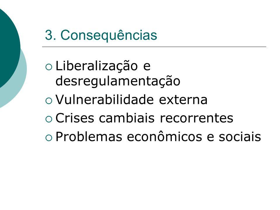 3. Consequências Liberalização e desregulamentação Vulnerabilidade externa Crises cambiais recorrentes Problemas econômicos e sociais