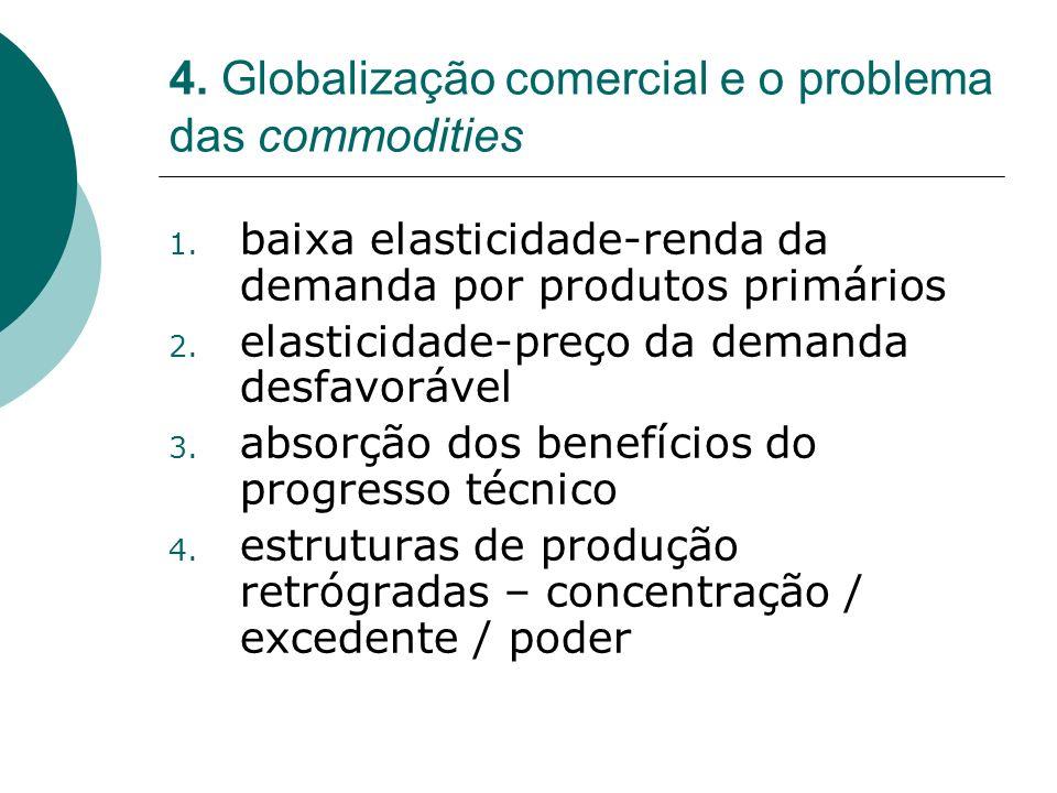 4. Globalização comercial e o problema das commodities 1. baixa elasticidade-renda da demanda por produtos primários 2. elasticidade-preço da demanda