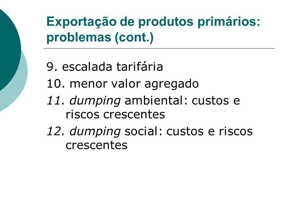 Exportação de produtos primários: problemas (cont.) 9. escalada tarifária 10. menor valor agregado 11. dumping ambiental: custos e riscos crescentes 1