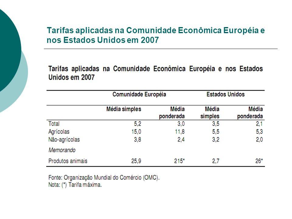 Tarifas aplicadas na Comunidade Econômica Européia e nos Estados Unidos em 2007