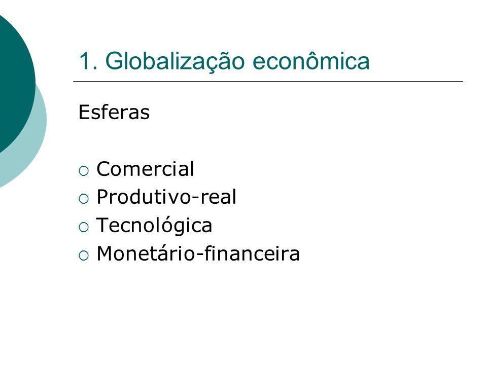 1. Globalização econômica Esferas Comercial Produtivo-real Tecnológica Monetário-financeira