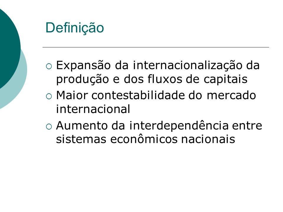 Definição Expansão da internacionalização da produção e dos fluxos de capitais Maior contestabilidade do mercado internacional Aumento da interdependê