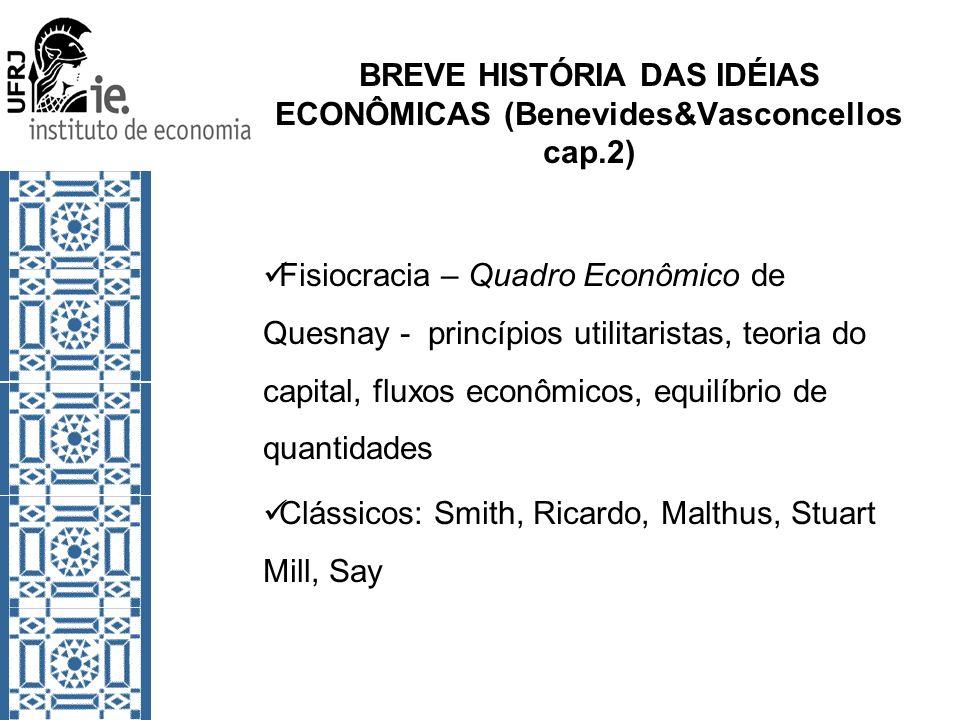 BREVE HISTÓRIA DAS IDÉIAS ECONÔMICAS (Benevides&Vasconcellos cap.2) Fisiocracia – Quadro Econômico de Quesnay - princípios utilitaristas, teoria do ca