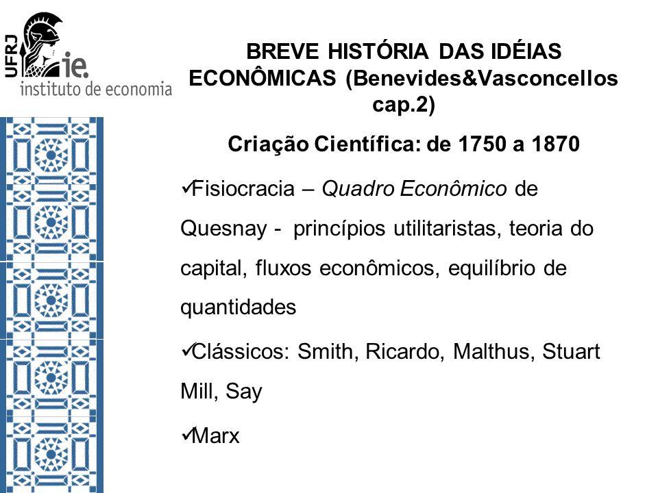 BREVE HISTÓRIA DAS IDÉIAS ECONÔMICAS (Benevides&Vasconcellos cap.2) Criação Científica: de 1750 a 1870 Fisiocracia – Quadro Econômico de Quesnay - pri