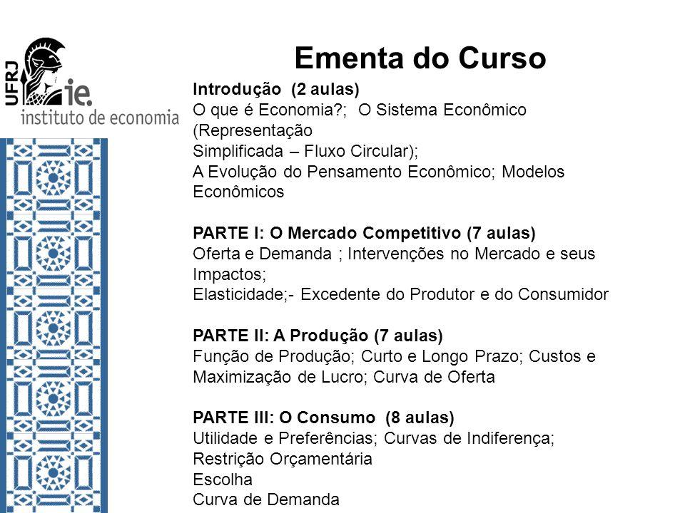 Ementa do Curso Introdução (2 aulas) O que é Economia?; O Sistema Econômico (Representação Simplificada – Fluxo Circular); A Evolução do Pensamento Ec