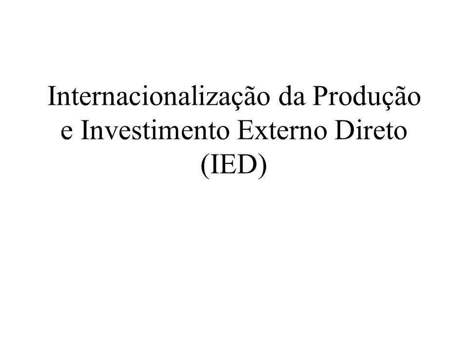 Determinantes do IED: Enfoques Teoria clássica dos fluxos internacionais de capitais Processo de formação de ativos externos Princípio do acelerador Restrições ao movimento internacional de fatores de produção Barreiras ao comércio internacional de bens e serviços Imperfeições de mercado